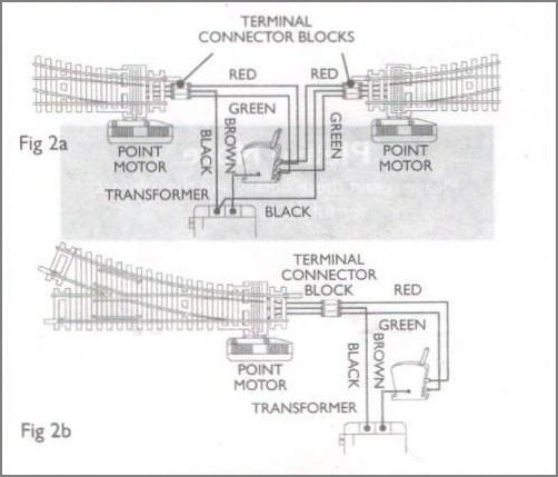Platelayer Railways